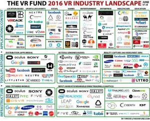 vrf_vr_industry_june_sm-1024x832