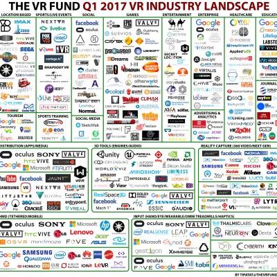 VRFund_vr_industry_q1_2017_v3