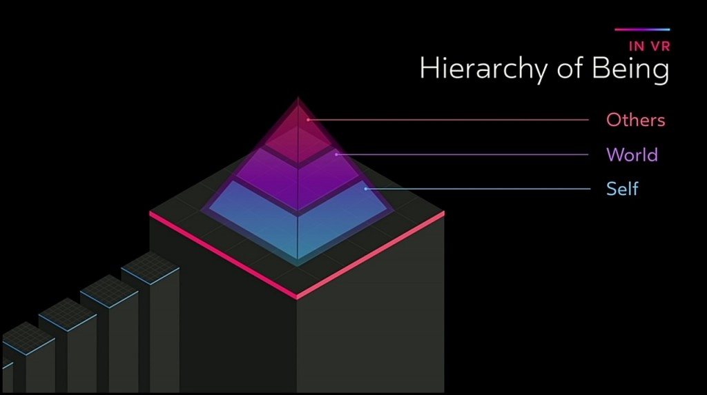 hierarchy-of-being